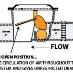 ML-FR4-backwater_valve_Normal_Flow-200x150